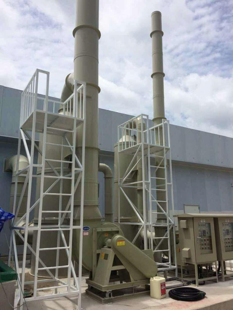 Thai Xin Environment Equipment Co , Ltd